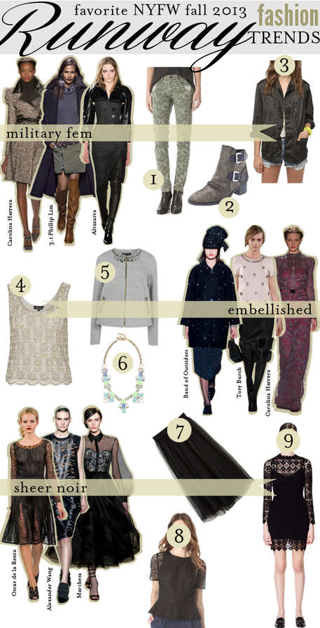 Affordable Haute Couture Guides