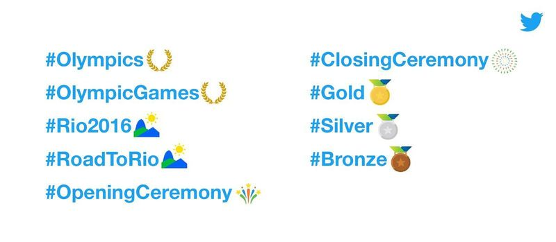 Olympic Game Emojis