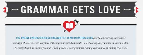 Internet Love Lingo Infographics