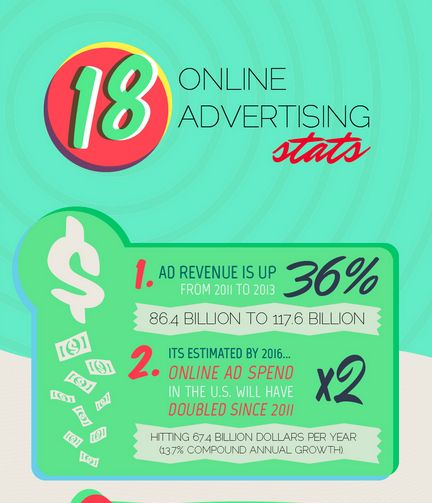 Social Site Ad Infographics