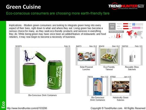 Organic Food Trend Report