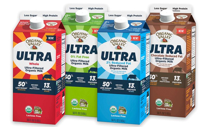 Filtered Low-Sugar Milks
