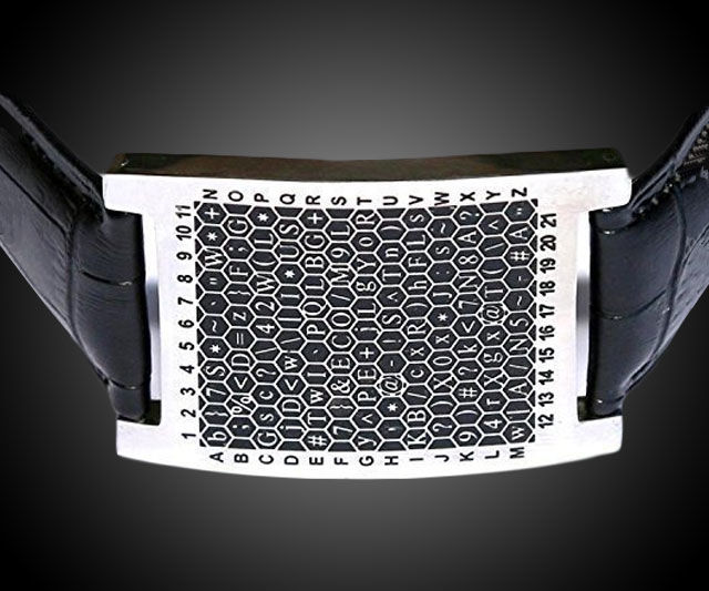 Cryptic Password Wearables