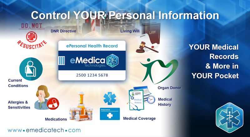 Comprehensive Health Record Cards