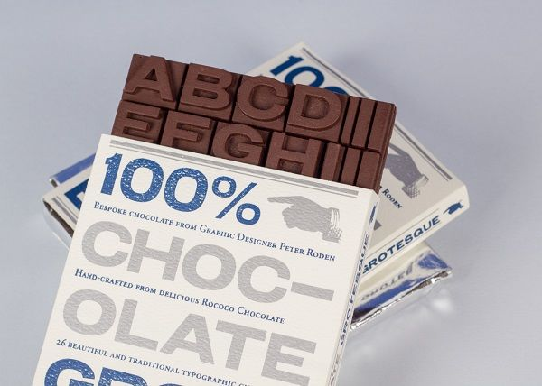 Edible Chocolate Portfolios