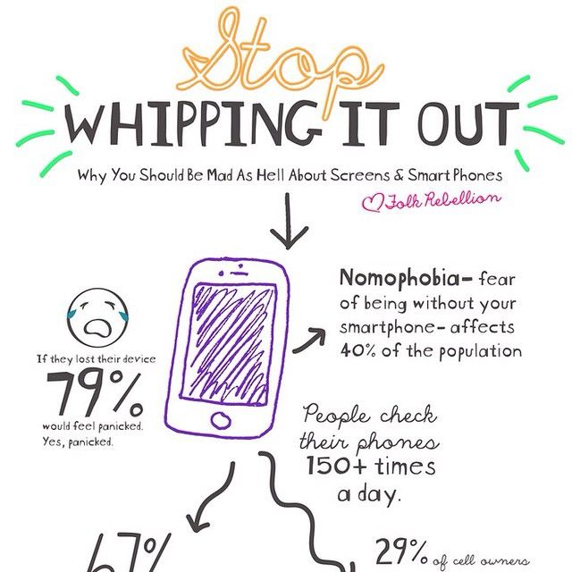 Anger-Causing Smartphone Stats