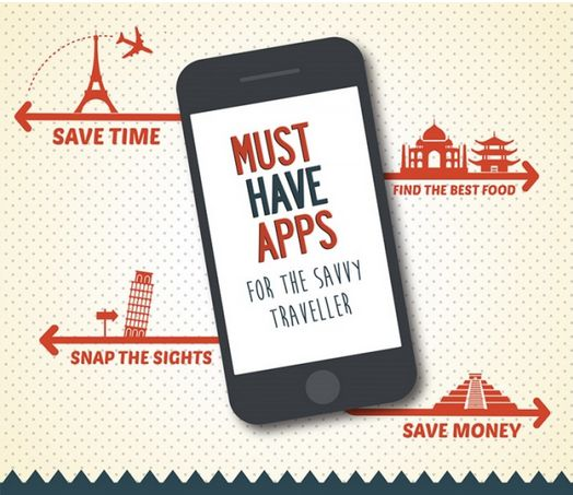 Travelling App Infographics