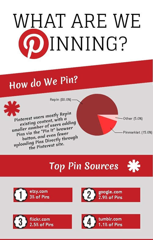 Web Community Infographicss