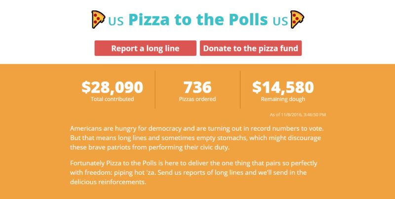 Electoral Pizza Deliveries