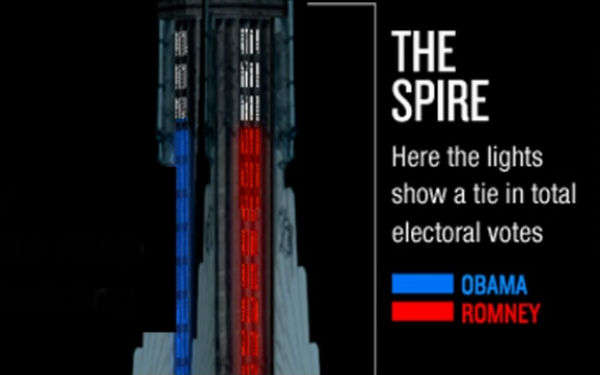 Towering LED Election Results