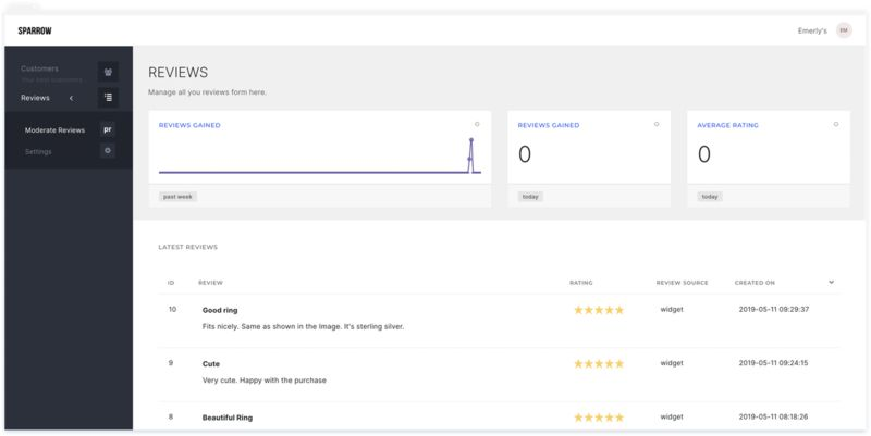 Automated Product Review Platforms