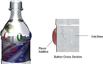 Programmable Beverage Containers / Custom Beverages