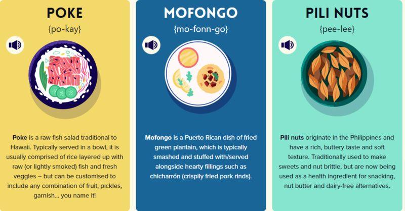 International Cuisine Pronunciation Guides