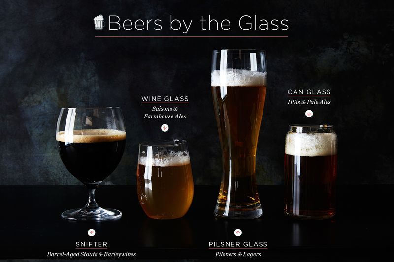 Beer Glass Guides