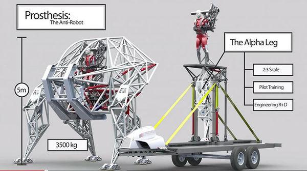 Giant Racing Exoskeletons