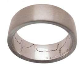 Pulse EKG Ring