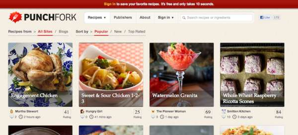 A-List Aggregating Food Sites