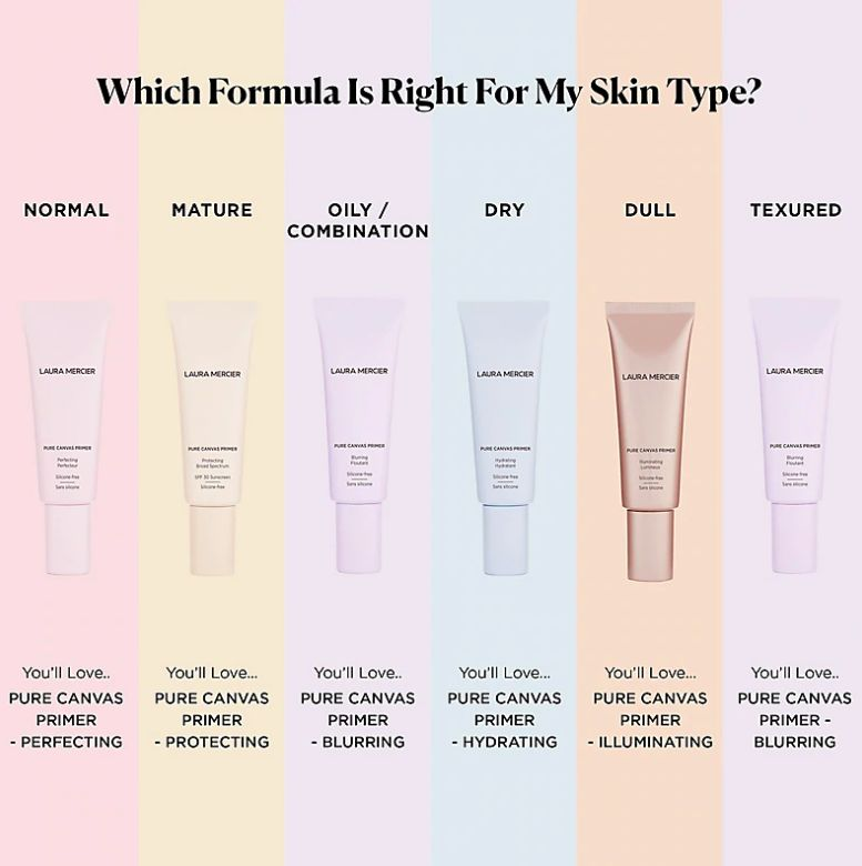 Specialized Skincare Primers
