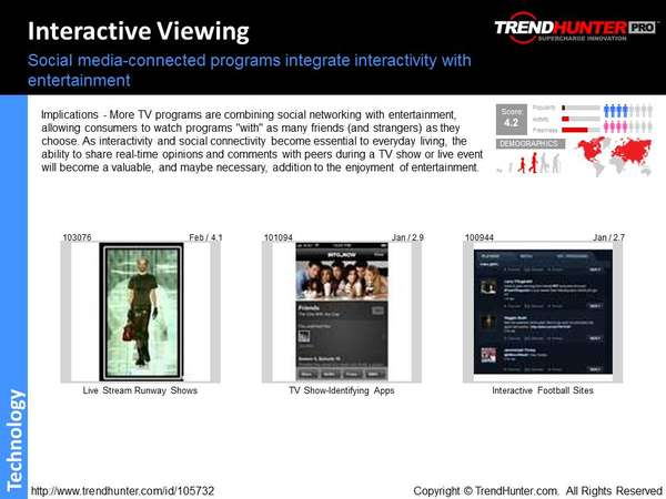 Reality Television Trend Report