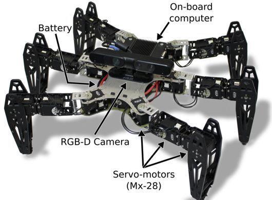 Improvising Robots