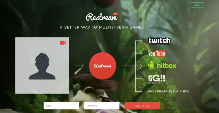 Multistream Gaming Platforms