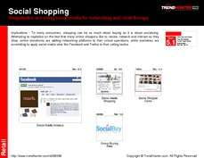 Retail Trend Report