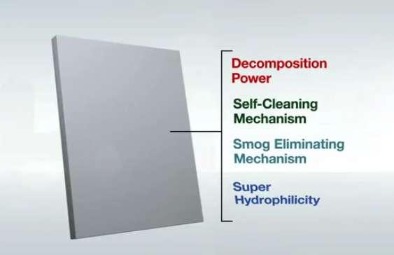 Smog-Smashing Sustainable Structures (UPDATE)