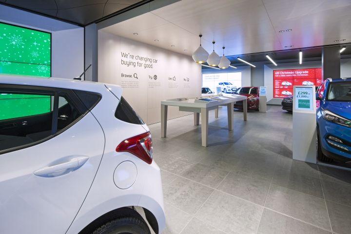 Digital Automobile Shops
