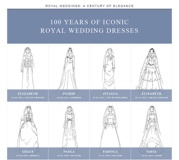 Regal Bridal Gown Guides