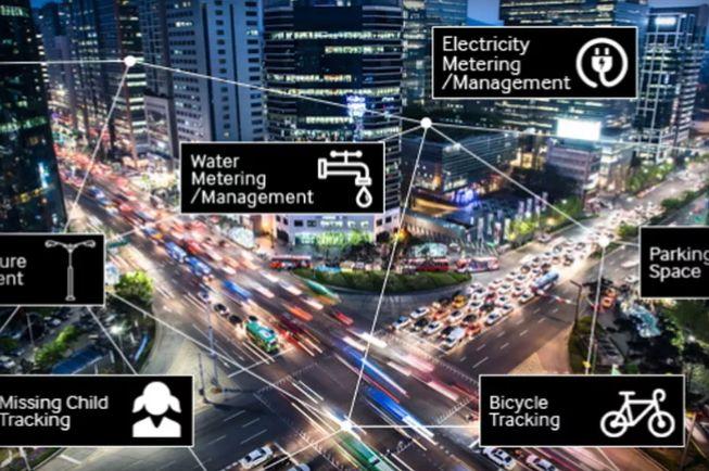 Expansive Smart City Plans