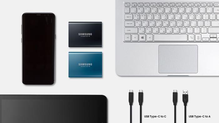 Mini Multi-Device Drives