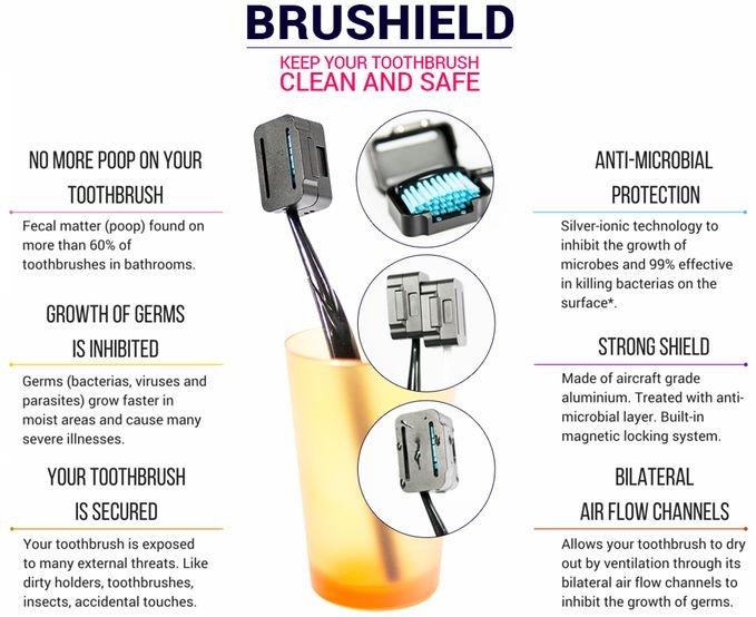 Anti-Microbial Toothbrush Containers