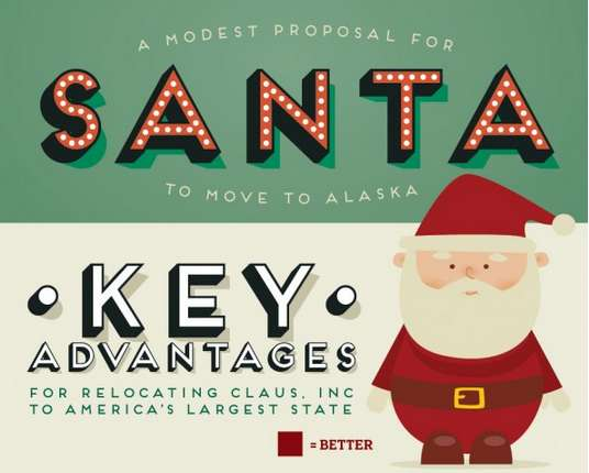 Relocating Santa Infographics