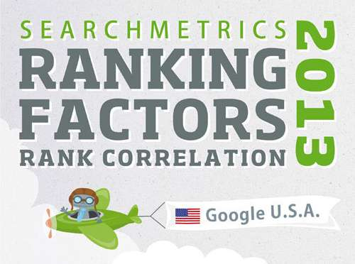 Top SEO Tactics Charts