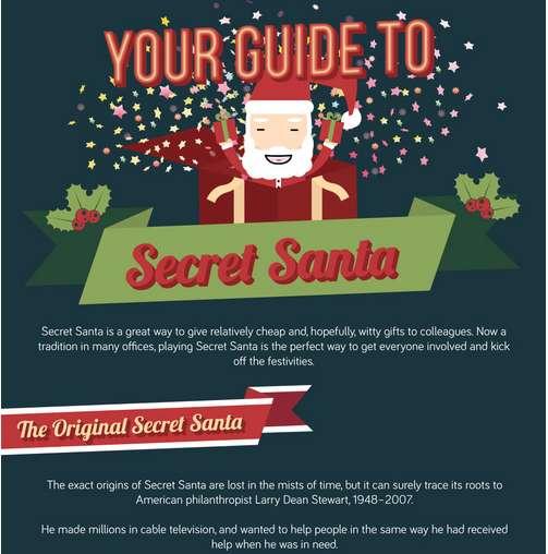 Secret Santa Idea Infographics