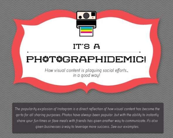 Image Sharing Impact Infographics
