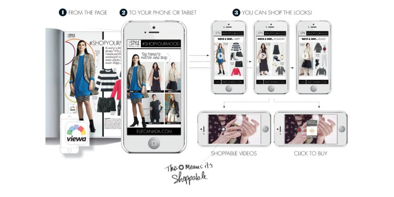 Shoppable Video Campaigns