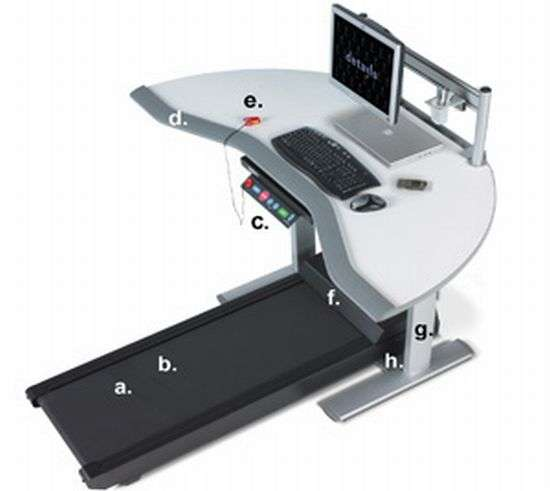 Fitness Desks