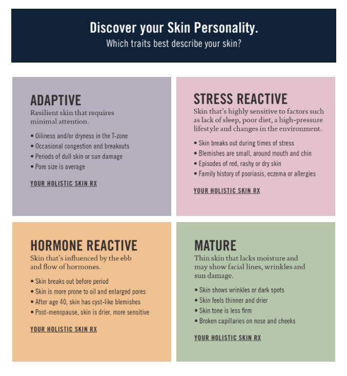 Holistic Skincare Regimens