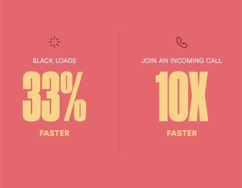 Speed-Focused Messaging App Redesigns