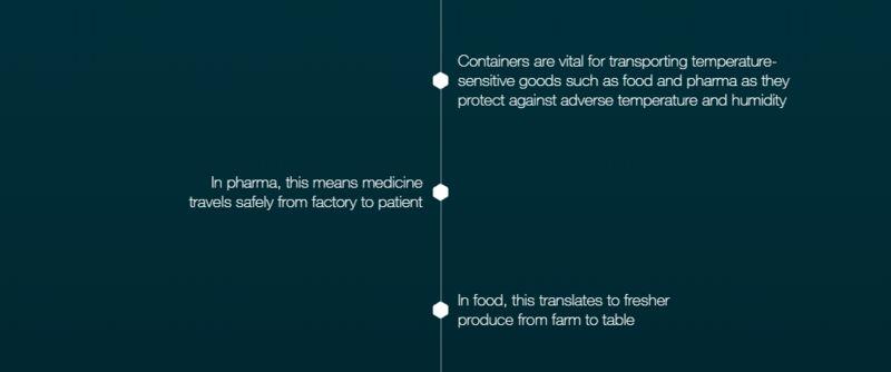 Decentralized Pharma Deliveries
