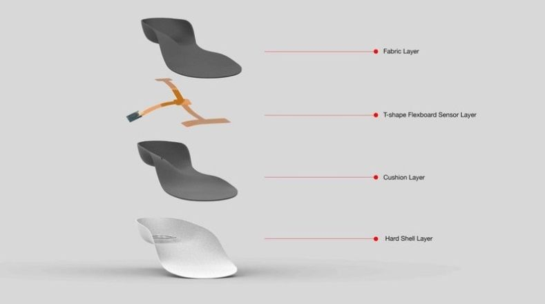 Ulcer-Detecting Insoles