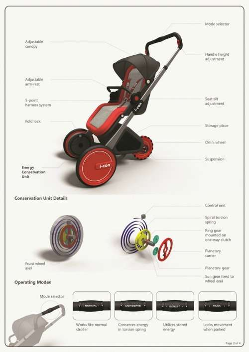 Energy-Storing Strollers