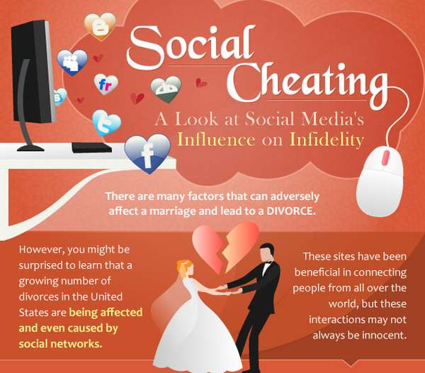 Social media cheating spouse