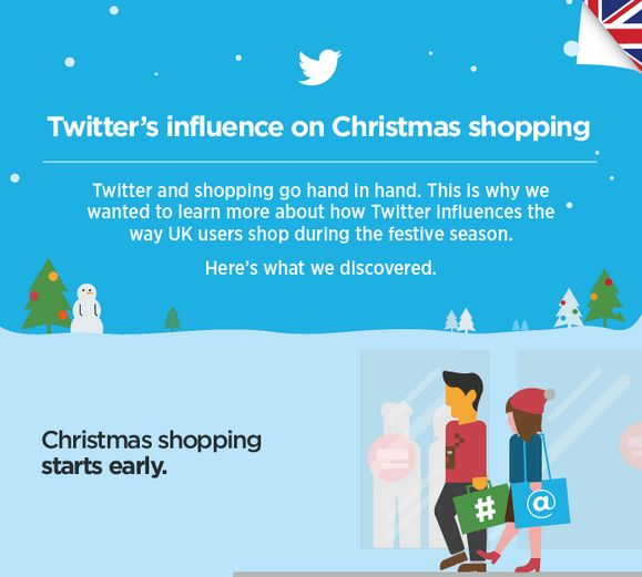 Social Shopping Graphics