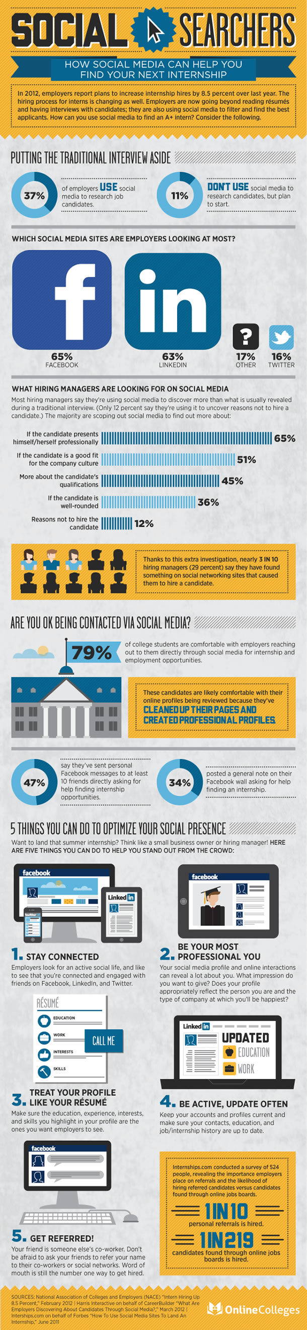 Social Media Hiring Infographics