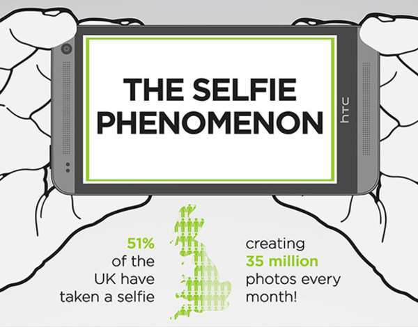 Stunning Selfie Infographics