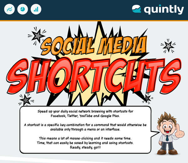 Social Media Shortcut Graphics