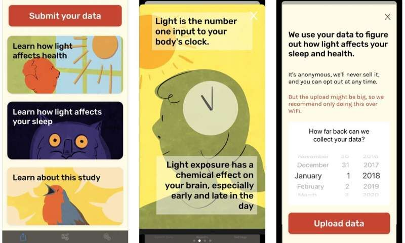 Pandemic-Impacted Sleep Trackers