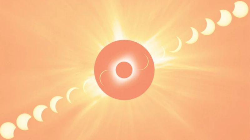 Solar Eclipse Search Engines